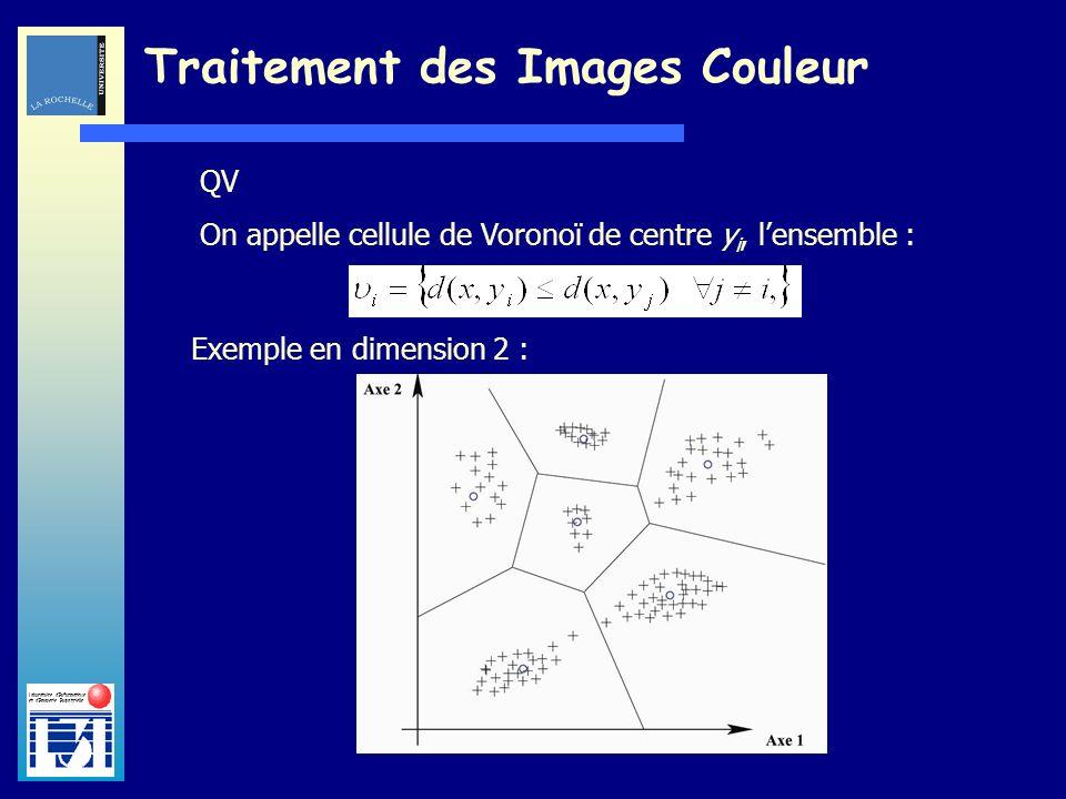 Laboratoire dInformatique et dImagerie Industrielle Traitement des Images Couleur QV On appelle cellule de Voronoï de centre y i, lensemble : Exemple