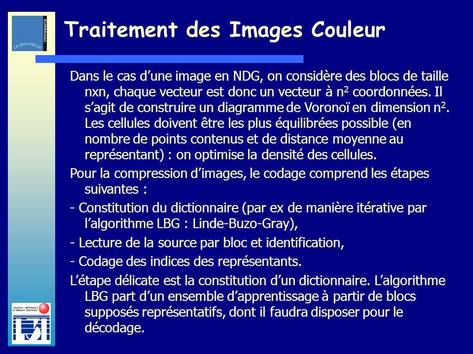 Laboratoire dInformatique et dImagerie Industrielle Traitement des Images Couleur Dans le cas dune image en NDG, on considère des blocs de taille nxn,