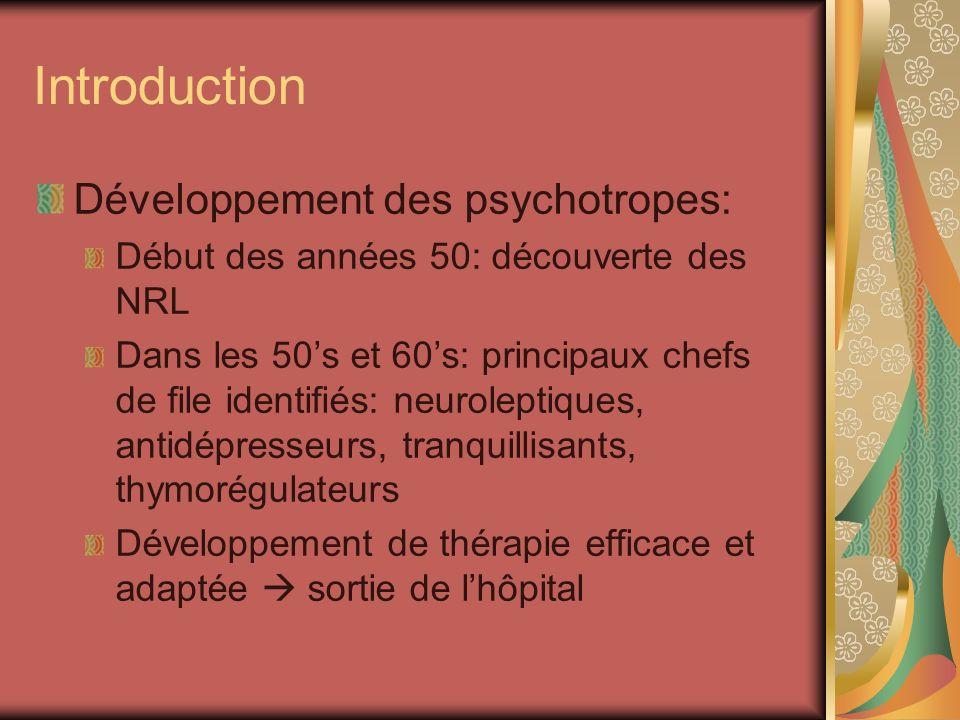 Introduction Développement des psychotropes: Début des années 50: découverte des NRL Dans les 50s et 60s: principaux chefs de file identifiés: neurole