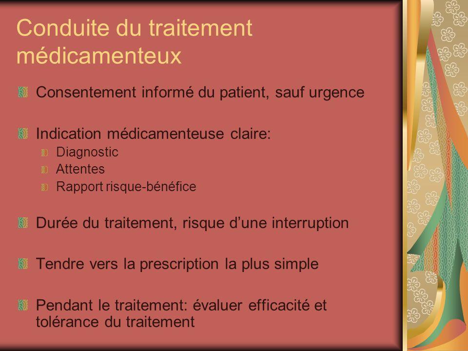 Conduite du traitement médicamenteux Consentement informé du patient, sauf urgence Indication médicamenteuse claire: Diagnostic Attentes Rapport risqu
