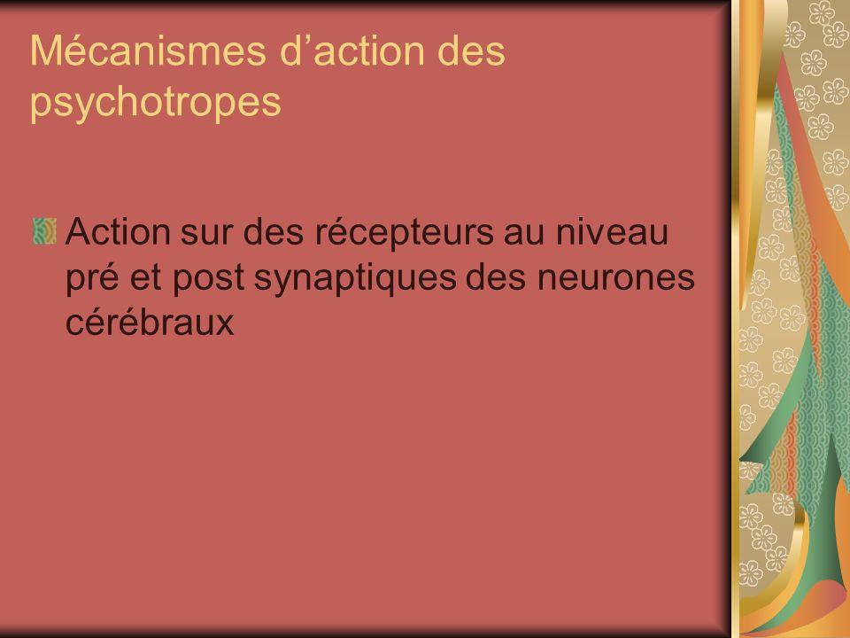 Mécanismes daction des psychotropes Action sur des récepteurs au niveau pré et post synaptiques des neurones cérébraux