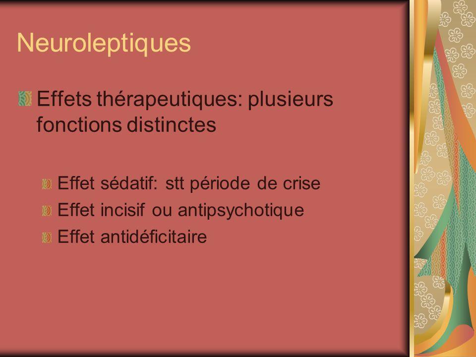 Antidépresseurs Contre indications des antidépresseurs tricycliques: Adénome de la prostate Glaucome à angle étroit 1er trimestre de la grossesse Pathologie cardiaque grave