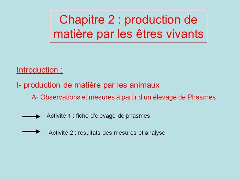 Chapitre 2 : production de matière par les êtres vivants Introduction : I- production de matière par les animaux A- Observations et mesures à partir d