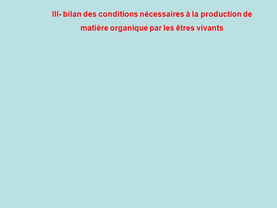 III- bilan des conditions nécessaires à la production de matière organique par les êtres vivants