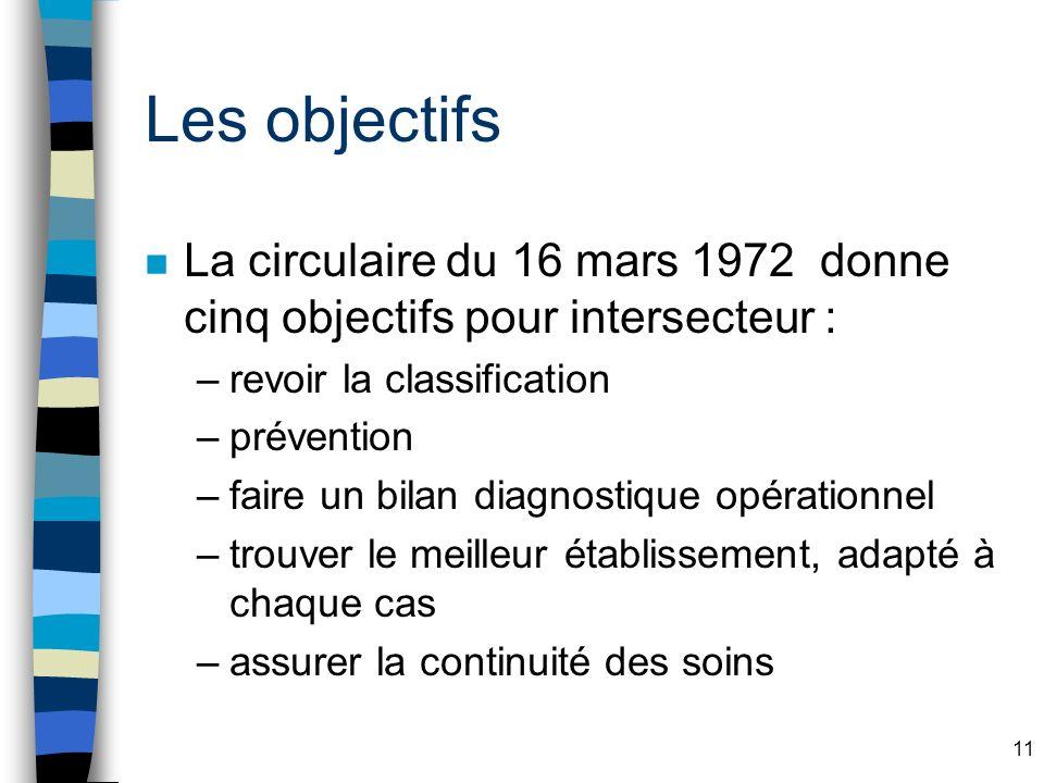 11 Les objectifs n La circulaire du 16 mars 1972 donne cinq objectifs pour intersecteur : –revoir la classification –prévention –faire un bilan diagnostique opérationnel –trouver le meilleur établissement, adapté à chaque cas –assurer la continuité des soins
