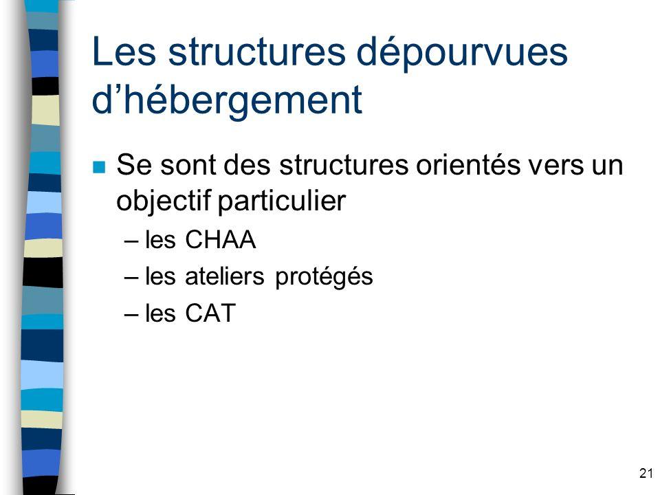 21 Les structures dépourvues dhébergement n Se sont des structures orientés vers un objectif particulier –les CHAA –les ateliers protégés –les CAT