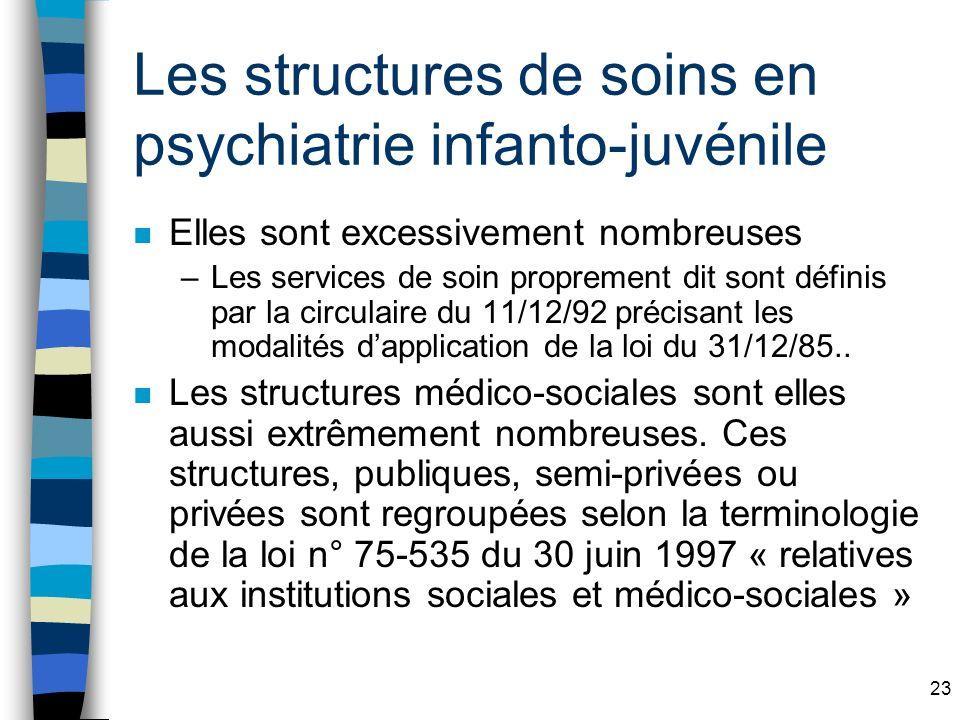 23 Les structures de soins en psychiatrie infanto-juvénile n Elles sont excessivement nombreuses –Les services de soin proprement dit sont définis par la circulaire du 11/12/92 précisant les modalités dapplication de la loi du 31/12/85..