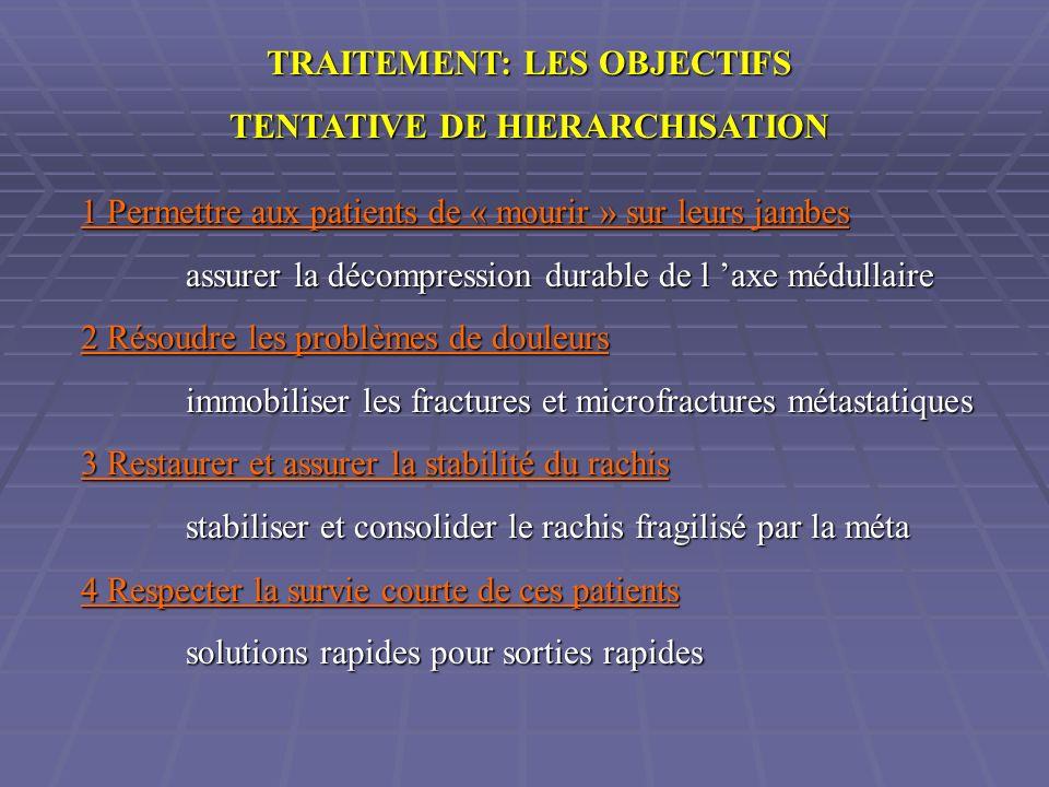 TRAITEMENT: LES OBJECTIFS TENTATIVE DE HIERARCHISATION 1 Permettre aux patients de « mourir » sur leurs jambes assurer la décompression durable de l a