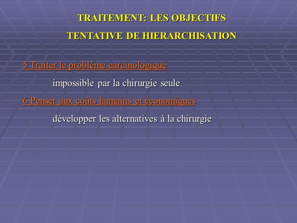 TRAITEMENT: LES OBJECTIFS TENTATIVE DE HIERARCHISATION 5 Traiter le problème carcinologique impossible par la chirurgie seule 6 Penser aux coûts humai