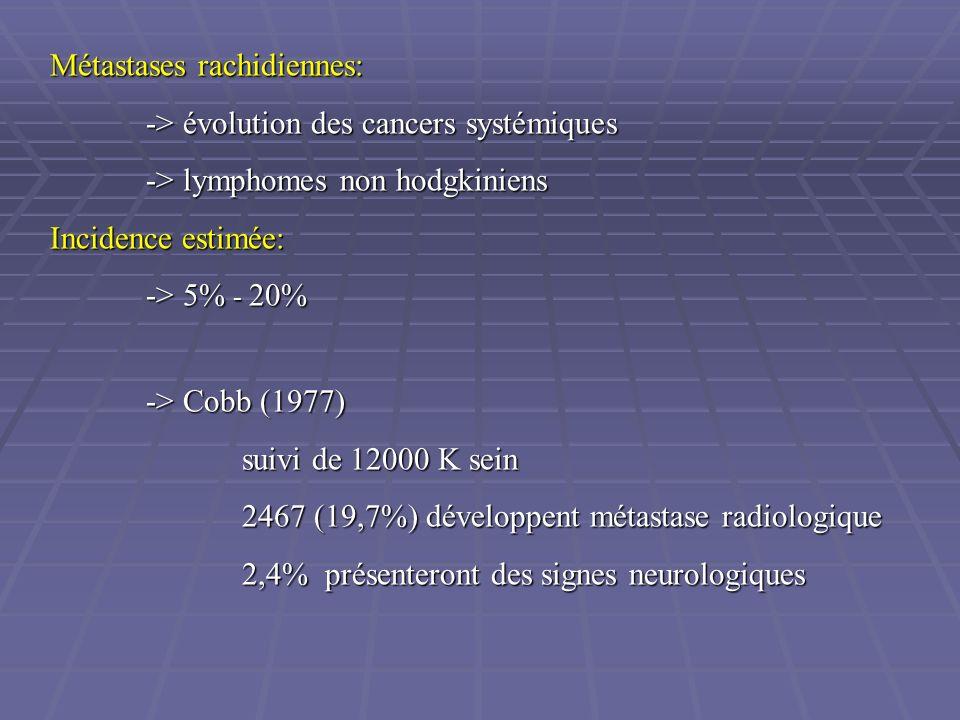 Métastases rachidiennes: -> évolution des cancers systémiques -> lymphomes non hodgkiniens Incidence estimée: -> 5% - 20% -> Cobb (1977) suivi de 1200