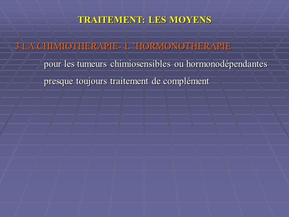 TRAITEMENT: LES MOYENS 3 LA CHIMIOTHERAPIE- L HORMONOTHERAPIE pour les tumeurs chimiosensibles ou hormonodépendantes presque toujours traitement de co