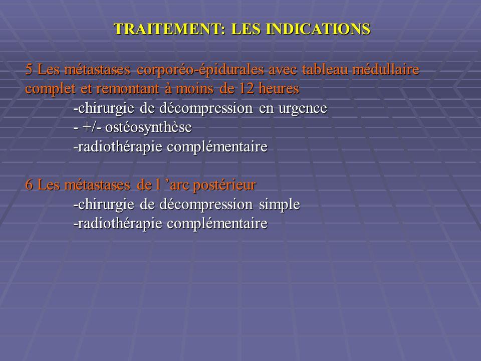 TRAITEMENT: LES INDICATIONS 5 Les métastases corporéo-épidurales avec tableau médullaire complet et remontant à moins de 12 heures -chirurgie de décom
