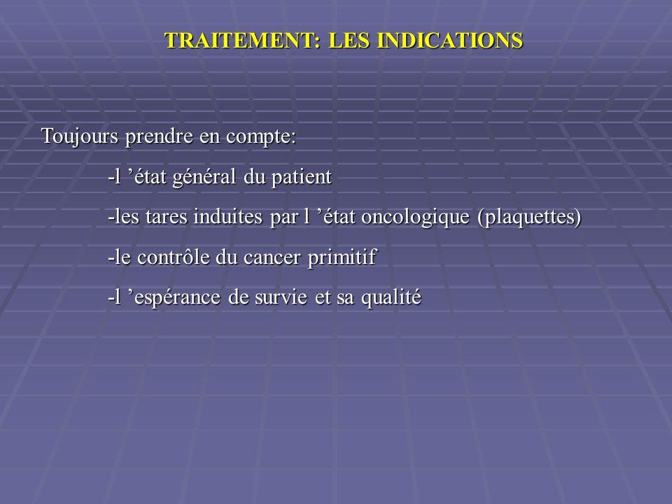 TRAITEMENT: LES INDICATIONS Toujours prendre en compte: -l état général du patient -les tares induites par l état oncologique (plaquettes) -le contrôl