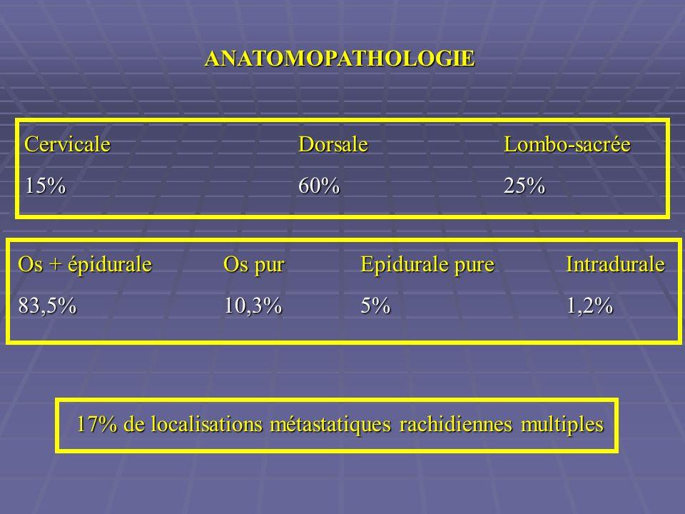ANATOMOPATHOLOGIE CervicaleDorsaleLombo-sacrée 15%60%25% Os + épiduraleOs purEpidurale pureIntradurale 83,5%10,3%5%1,2% 17% de localisations métastati