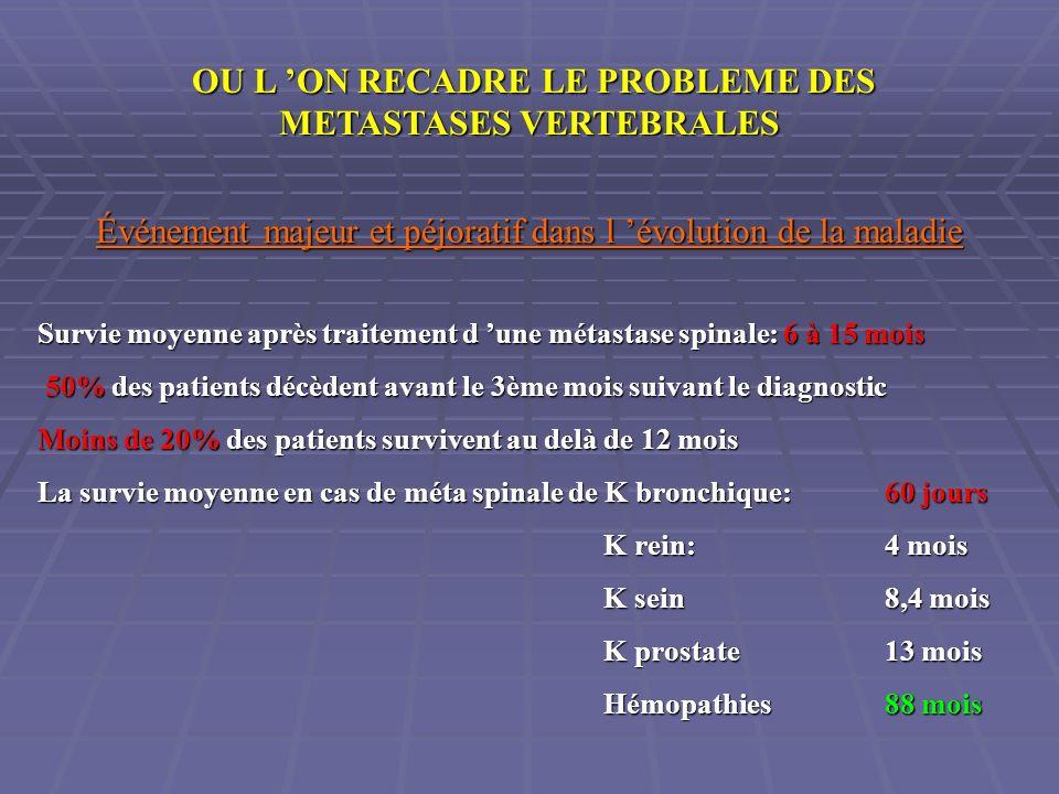 OU L ON RECADRE LE PROBLEME DES METASTASES VERTEBRALES OU L ON RECADRE LE PROBLEME DES METASTASES VERTEBRALES Événement majeur et péjoratif dans l évo