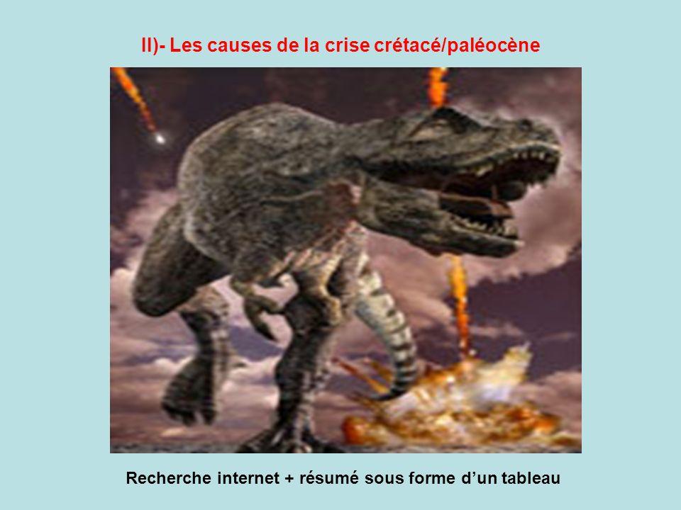 II)- Les causes de la crise crétacé/paléocène Recherche internet + résumé sous forme dun tableau