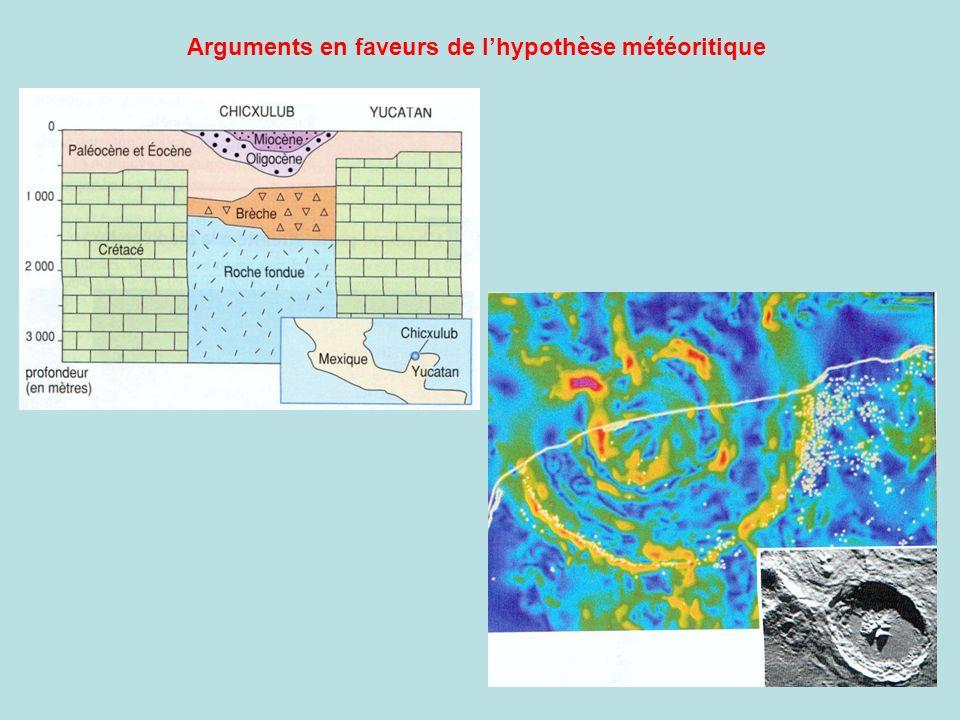 Arguments en faveurs de lhypothèse météoritique