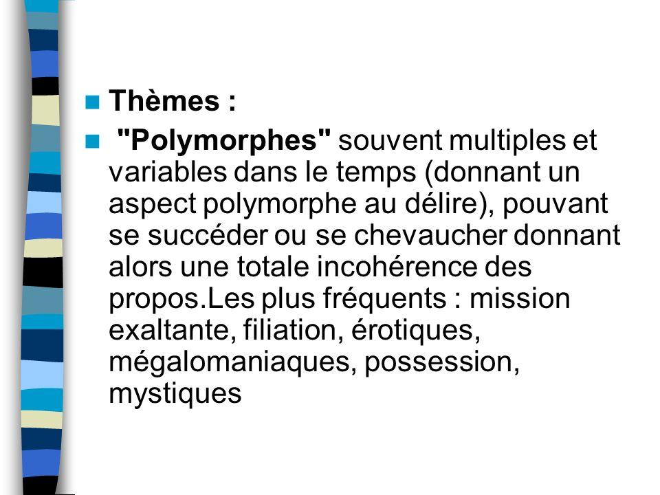 Mécanismes : Polymorphe se succédant ou associés : hallucinations, illusion, imagination, interprétation.