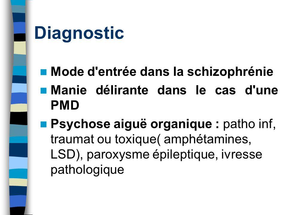 Diagnostic Mode d'entrée dans la schizophrénie Manie délirante dans le cas d'une PMD Psychose aiguë organique : patho inf, traumat ou toxique( amphéta