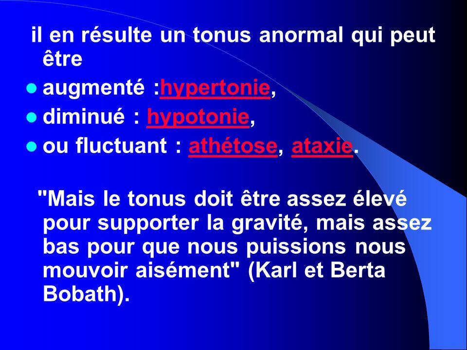 il en résulte un tonus anormal qui peut être augmenté :hypertonie,hypertonie diminué : hypotonie,hypotonie ou fluctuant : athétose, ataxie.athétoseata