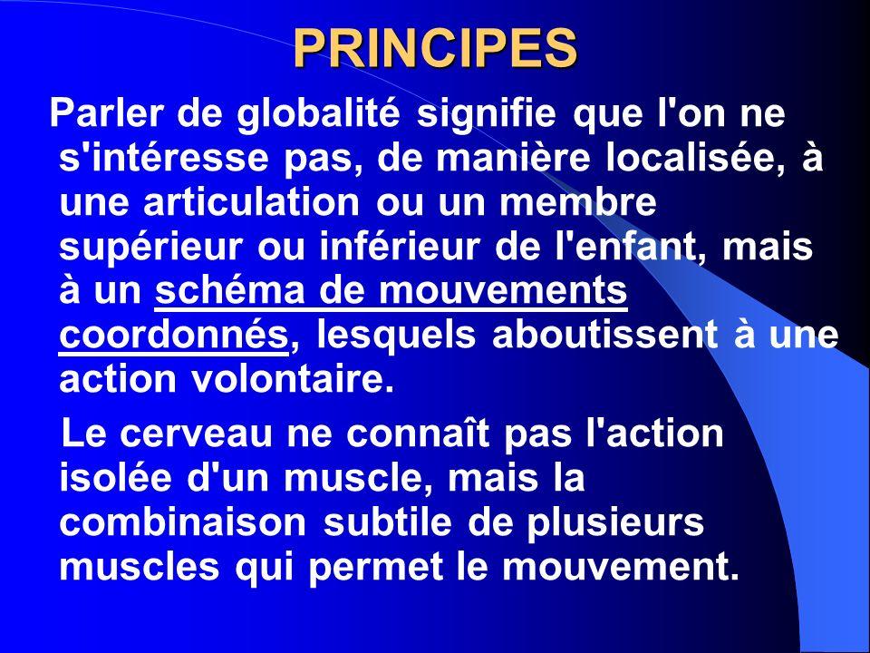 PRINCIPES Parler de globalité signifie que l'on ne s'intéresse pas, de manière localisée, à une articulation ou un membre supérieur ou inférieur de l'