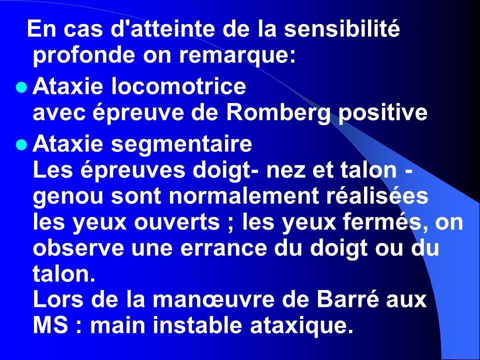 9.TROUBLES DES REFLEXES I.