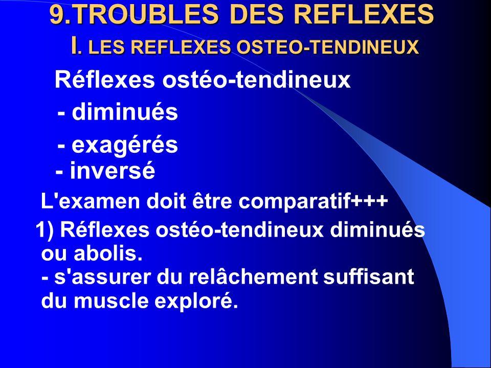 2) Réflexes ostéo-tendineux exagérés Vif, brusque et d amplitude excessive Polycinétique = réponse itérative pour une seule stimulation.