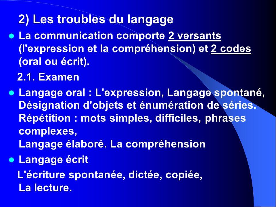 2.2.Troubles de l expression orale a) Le mutisme.