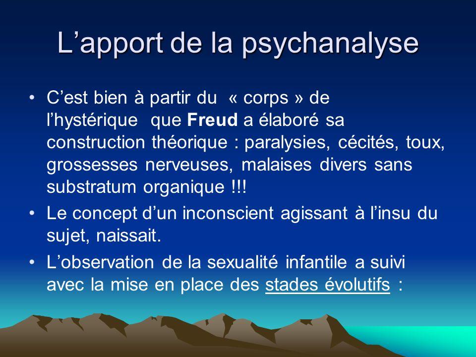 Lapport de la psychanalyse Cest bien à partir du « corps » de lhystérique que Freud a élaboré sa construction théorique : paralysies, cécités, toux, g