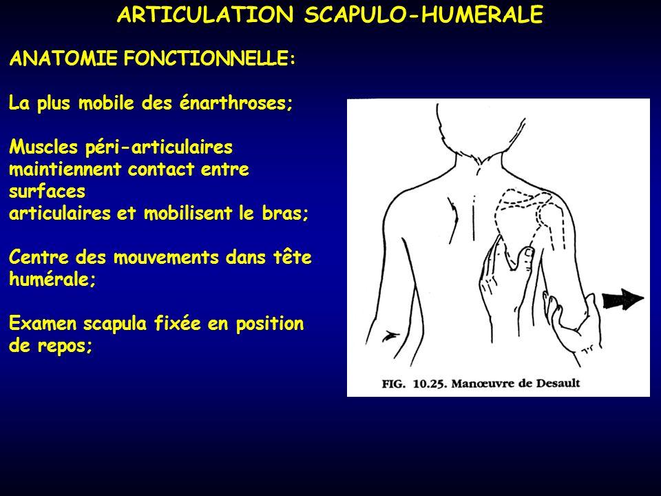 ARTICULATION SCAPULO-HUMERALE ANATOMIE FONCTIONNELLE: La plus mobile des énarthroses; Muscles péri-articulaires maintiennent contact entre surfaces ar