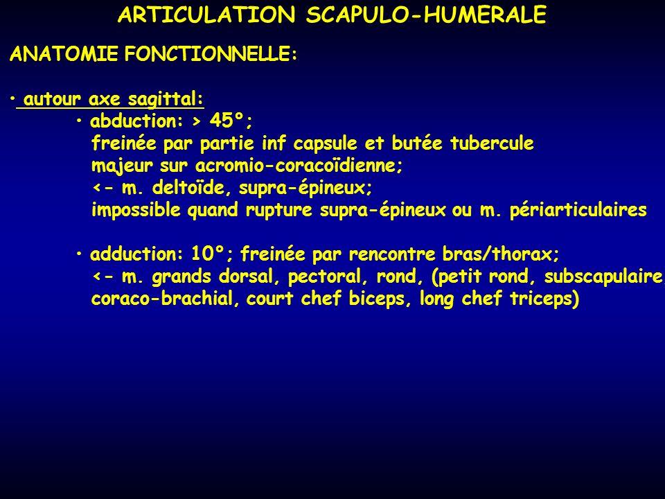ARTICULATION SCAPULO-HUMERALE ANATOMIE FONCTIONNELLE: autour axe sagittal: abduction: > 45°; freinée par partie inf capsule et butée tubercule majeur