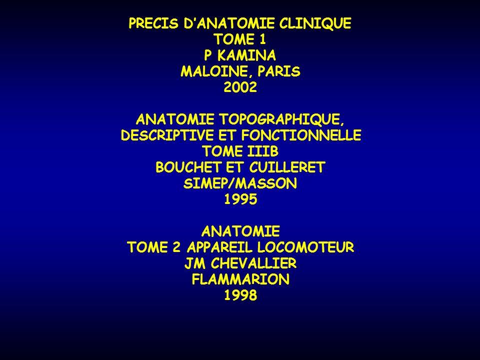 PRECIS DANATOMIE CLINIQUE TOME 1 P KAMINA MALOINE, PARIS 2002 ANATOMIE TOPOGRAPHIQUE, DESCRIPTIVE ET FONCTIONNELLE TOME IIIB BOUCHET ET CUILLERET SIME