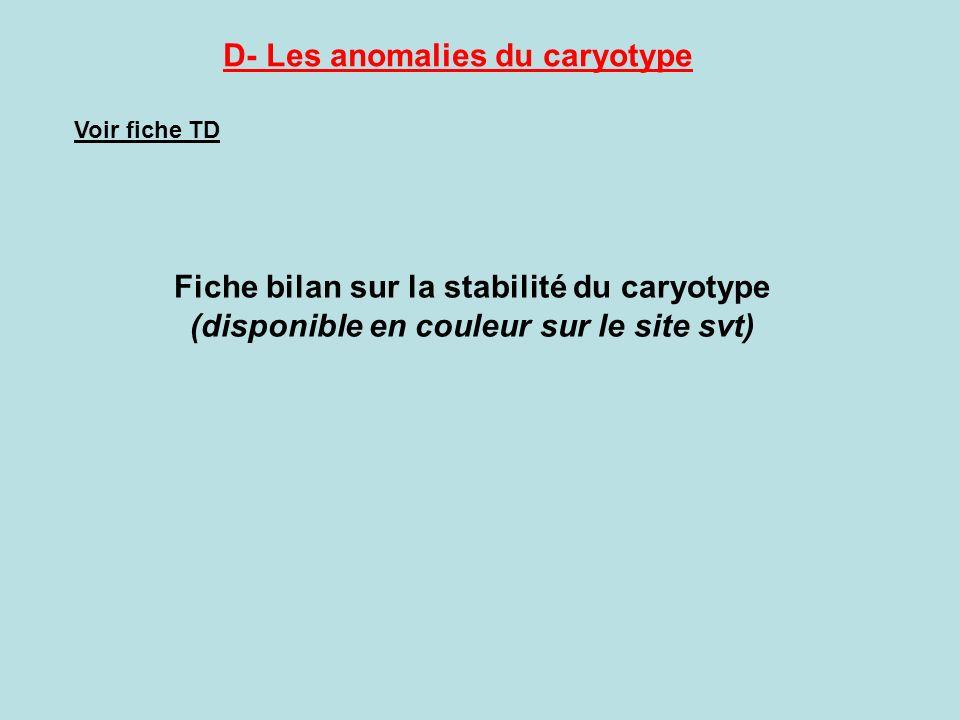 D- Les anomalies du caryotype Voir fiche TD Fiche bilan sur la stabilité du caryotype (disponible en couleur sur le site svt)