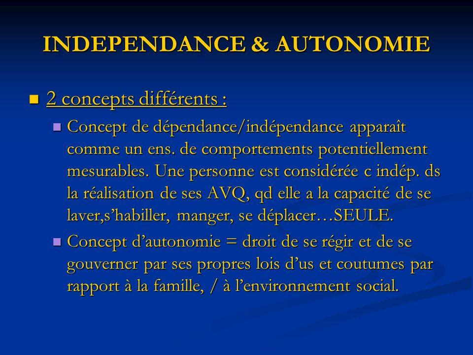 INDEPENDANCE & AUTONOMIE 2 concepts différents : 2 concepts différents : Concept de dépendance/indépendance apparaît comme un ens.