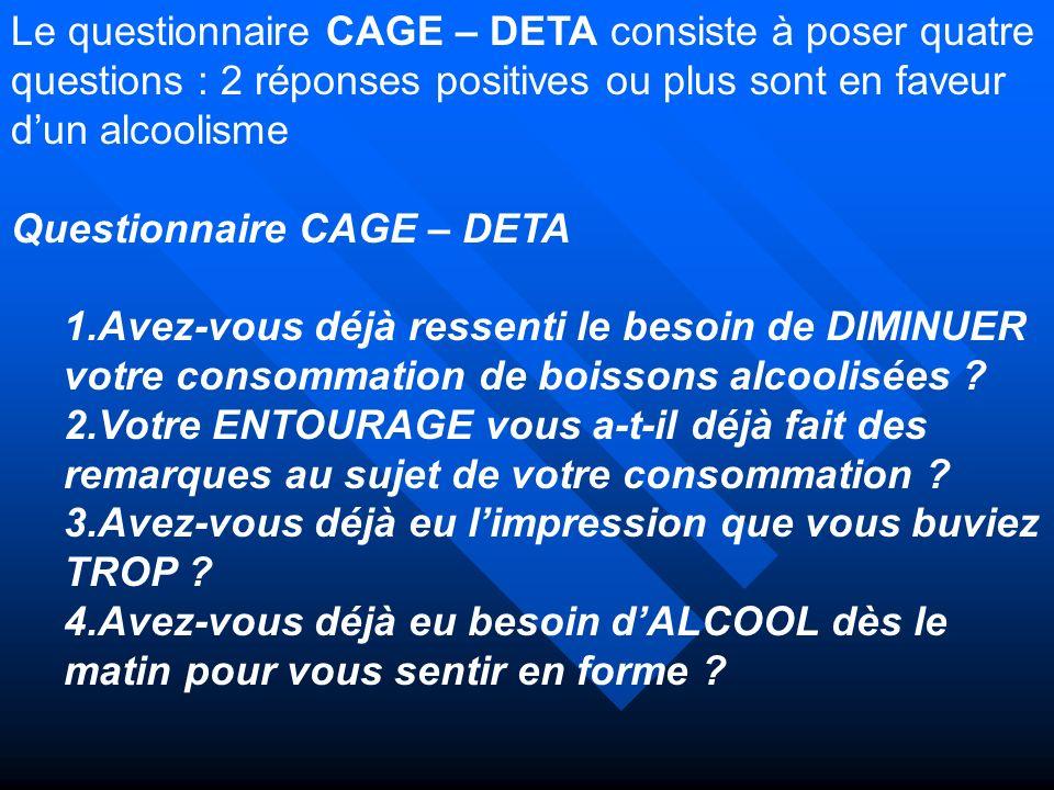 Le questionnaire CAGE – DETA consiste à poser quatre questions : 2 réponses positives ou plus sont en faveur dun alcoolisme Questionnaire CAGE – DETA