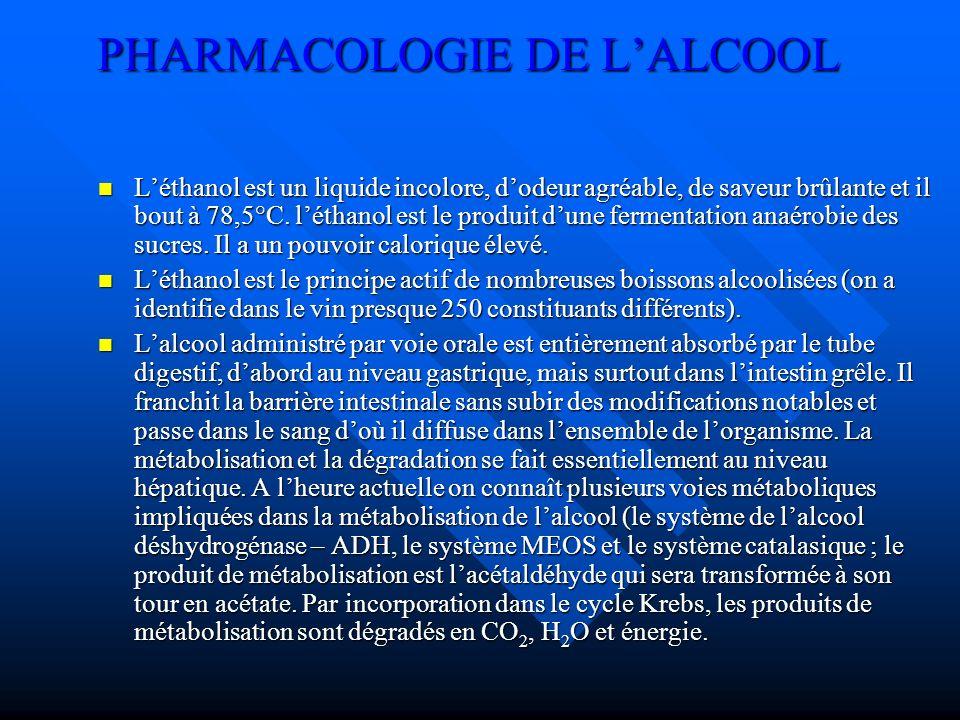 PHARMACOLOGIE DE LALCOOL Léthanol est un liquide incolore, dodeur agréable, de saveur brûlante et il bout à 78,5°C. léthanol est le produit dune ferme