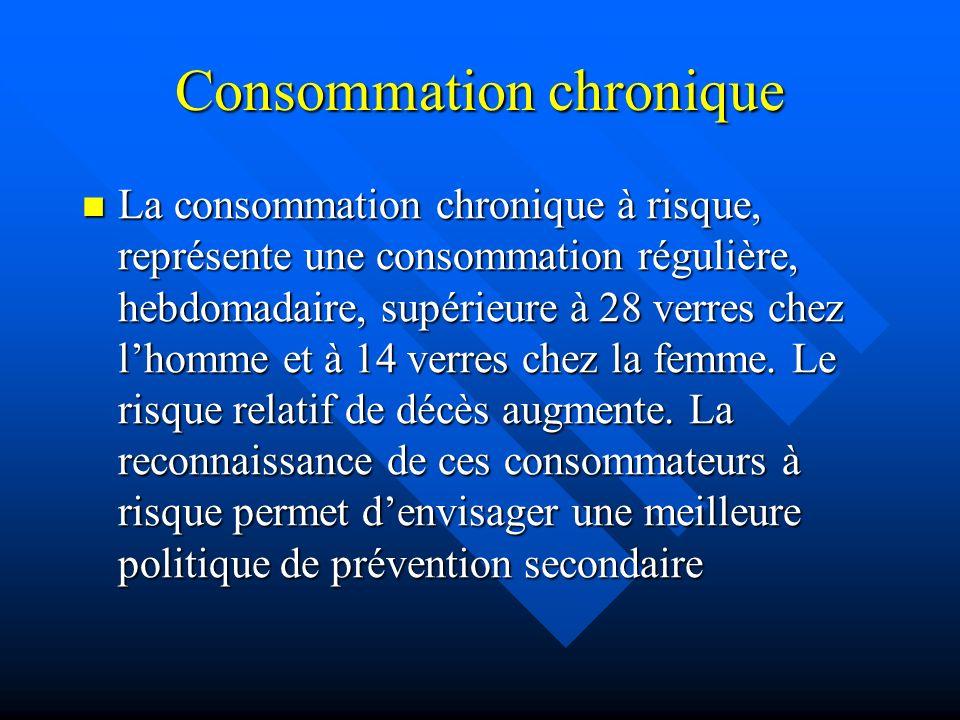 Consommation chronique La consommation chronique à risque, représente une consommation régulière, hebdomadaire, supérieure à 28 verres chez lhomme et