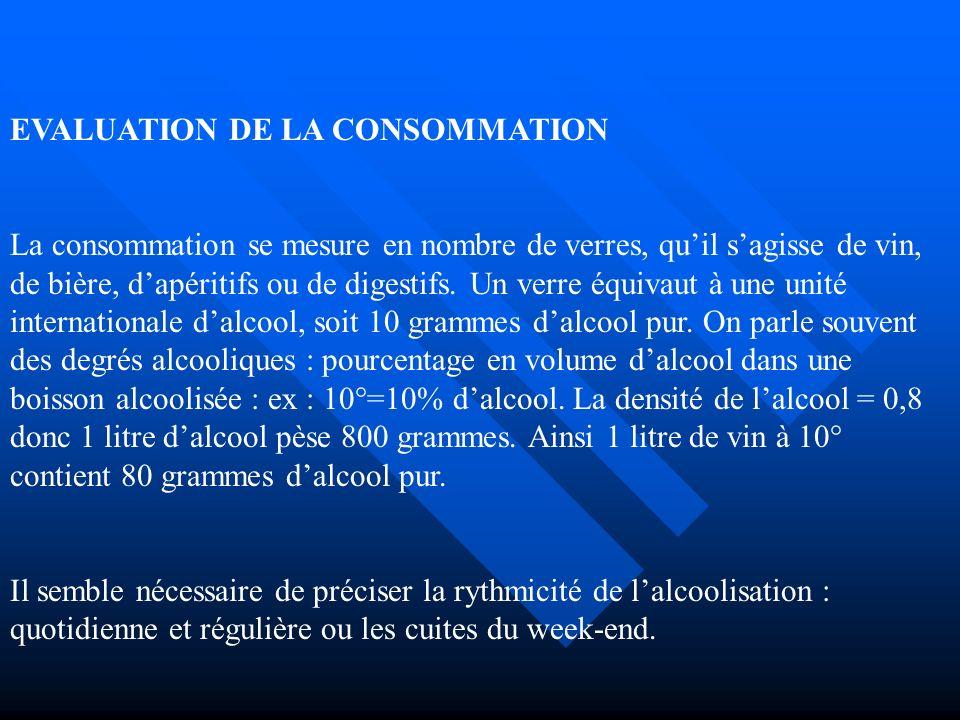 EVALUATION DE LA CONSOMMATION La consommation se mesure en nombre de verres, quil sagisse de vin, de bière, dapéritifs ou de digestifs. Un verre équiv