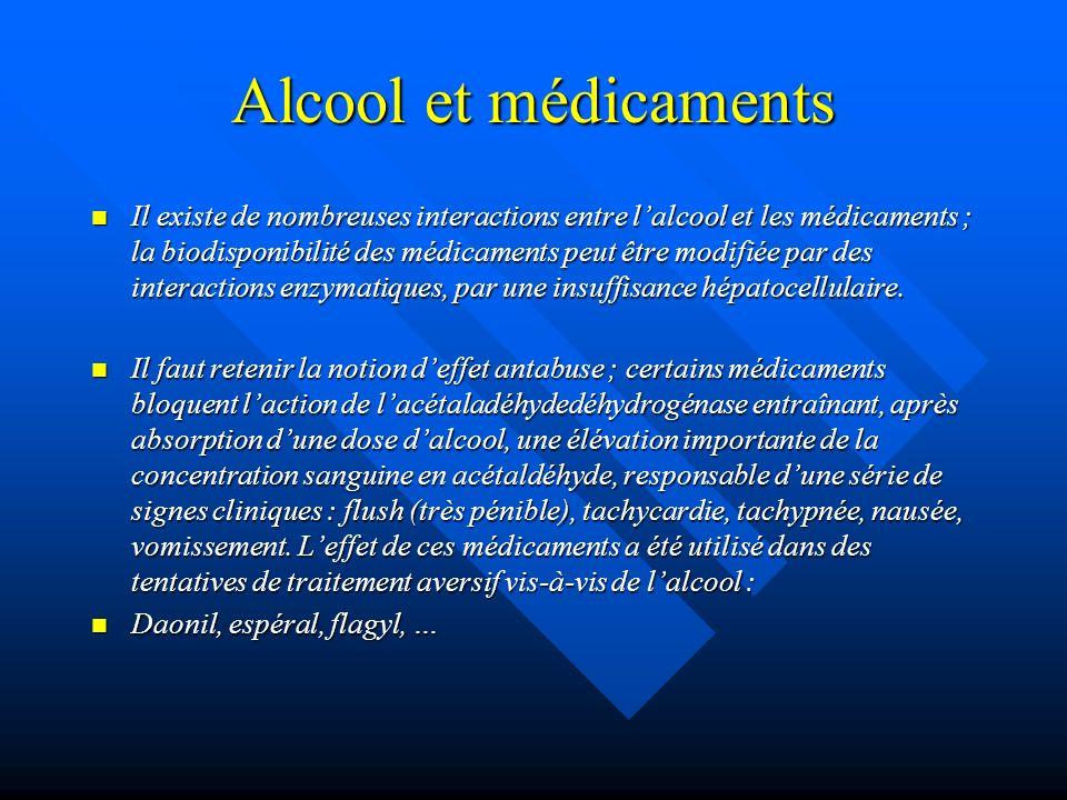 Alcool et médicaments Il existe de nombreuses interactions entre lalcool et les médicaments ; la biodisponibilité des médicaments peut être modifiée p