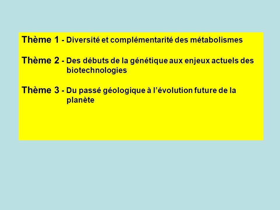 Thème 1 - Diversité et complémentarité des métabolismes Thème 2 - Des débuts de la génétique aux enjeux actuels des biotechnologies Thème 3 - Du passé