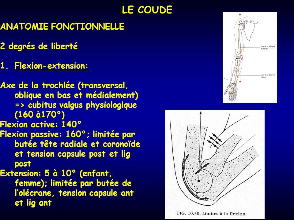 LE COUDE ANATOMIE FONCTIONNELLE 2 degrés de liberté 1.Flexion-extension: Axe de la trochlée (transversal, oblique en bas et médialement) => cubitus va