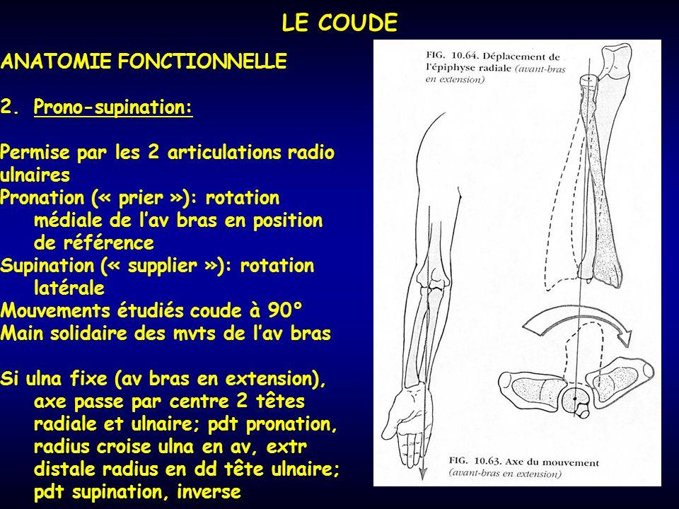 LE COUDE ANATOMIE FONCTIONNELLE 2.Prono-supination: Permise par les 2 articulations radio ulnaires Pronation (« prier »): rotation médiale de lav bras en position de référence Supination (« supplier »): rotation latérale Mouvements étudiés coude à 90° Main solidaire des mvts de lav bras Si ulna fixe (av bras en extension), axe passe par centre 2 têtes radiale et ulnaire; pdt pronation, radius croise ulna en av, extr distale radius en dd tête ulnaire; pdt supination, inverse