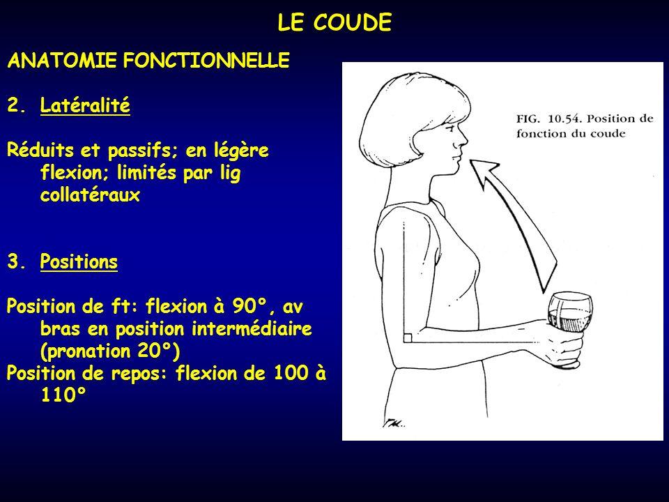 LE COUDE ANATOMIE FONCTIONNELLE 2.Latéralité Réduits et passifs; en légère flexion; limités par lig collatéraux 3.Positions Position de ft: flexion à 90°, av bras en position intermédiaire (pronation 20°) Position de repos: flexion de 100 à 110°