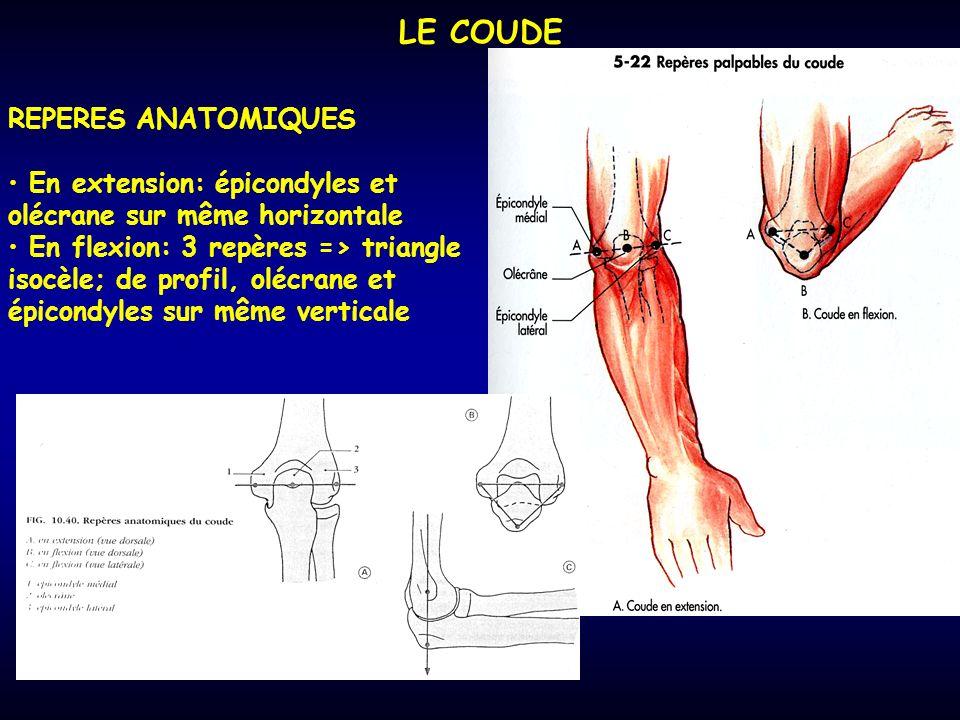 LE COUDE ANATOMIE FONCTIONNELLE 2.Prono-supination: Si ulna mobile (av bras en flexion), axe passe par axe de la main; pdt pronation: rotation médiale tête radiale, rotation médiale de lextr distale du radius au tour tête ulna et déplacement dorsal puis latéral tête ulnaire; pdt supination, inverse Amplitudes: si coude en extension:180°, si coude à 90°:pronation de 80° et supination de 85°; si coude totalement libre, 300°