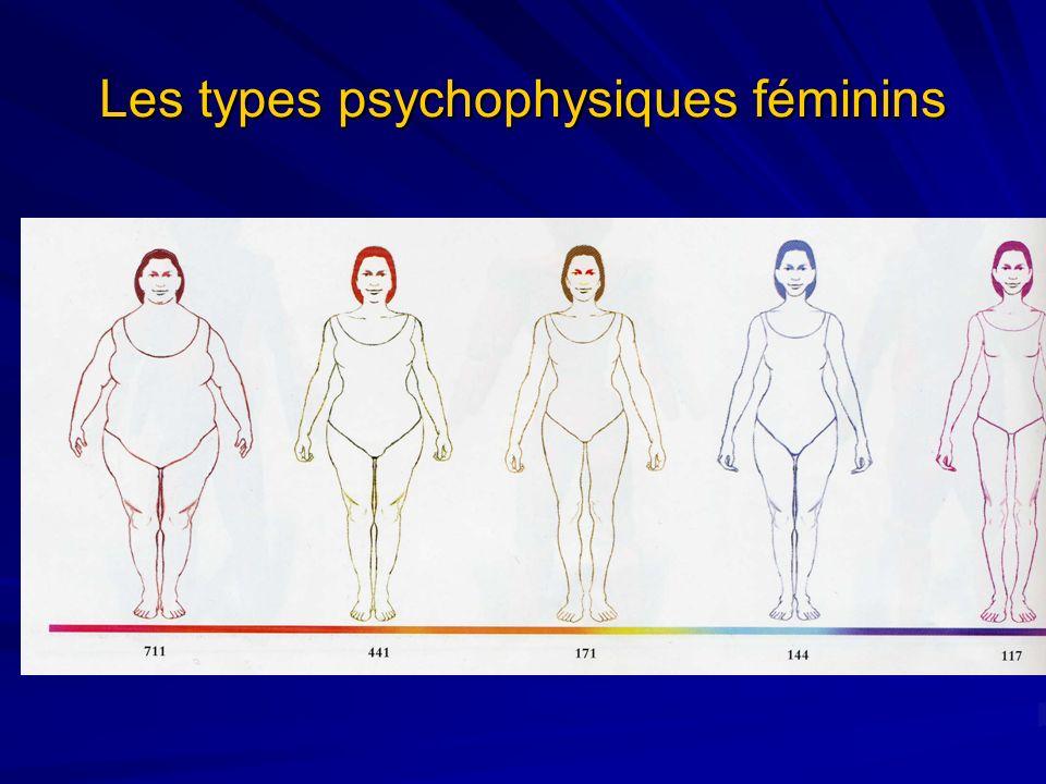 Les types psychophysiques féminins
