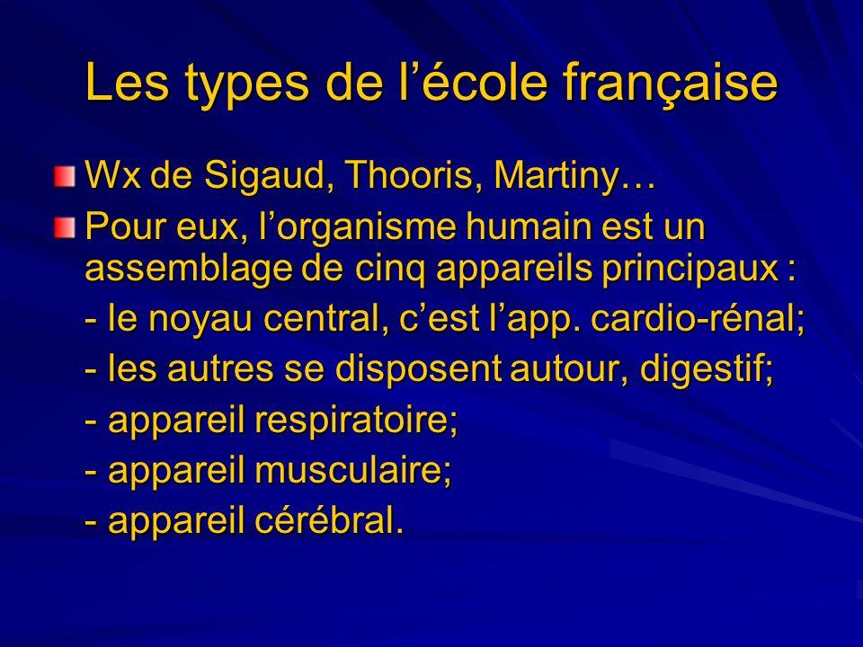 Les types de lécole française Wx de Sigaud, Thooris, Martiny… Pour eux, lorganisme humain est un assemblage de cinq appareils principaux : - le noyau