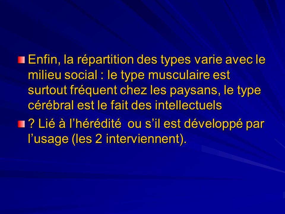 Enfin, la répartition des types varie avec le milieu social : le type musculaire est surtout fréquent chez les paysans, le type cérébral est le fait d
