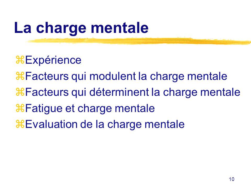 10 La charge mentale zExpérience zFacteurs qui modulent la charge mentale zFacteurs qui déterminent la charge mentale zFatigue et charge mentale zEval