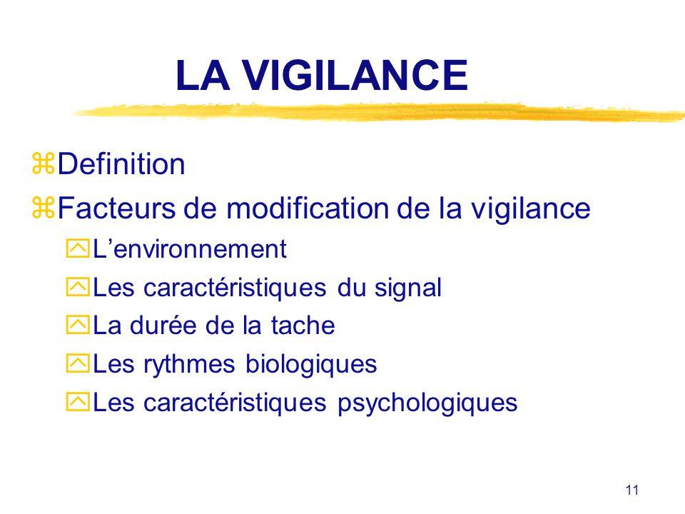 11 LA VIGILANCE zDefinition zFacteurs de modification de la vigilance yLenvironnement yLes caractéristiques du signal yLa durée de la tache yLes rythm