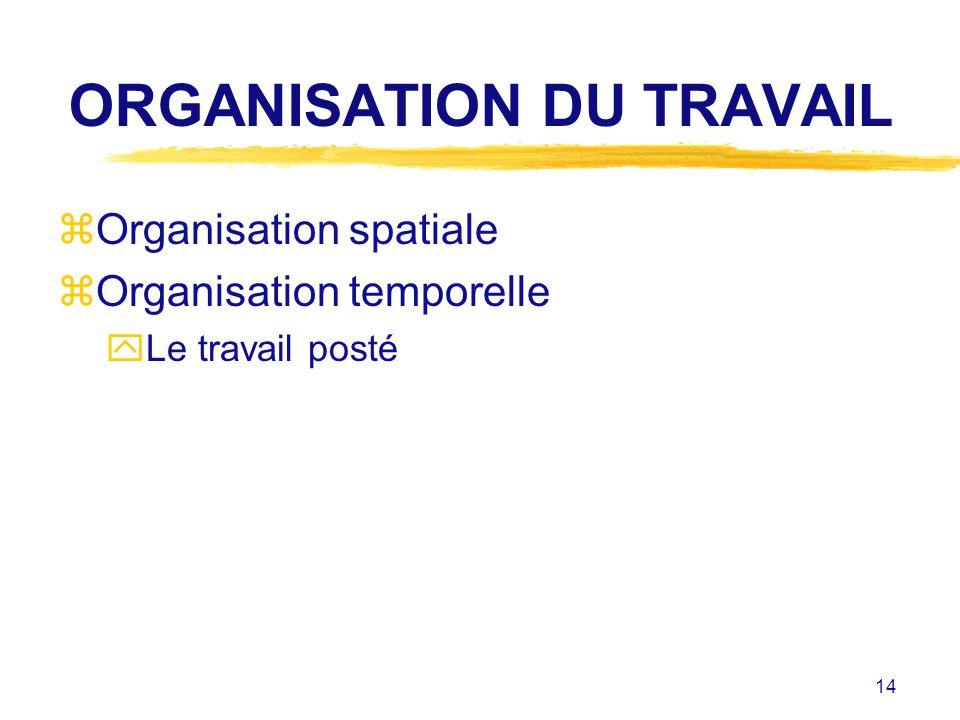 14 ORGANISATION DU TRAVAIL zOrganisation spatiale zOrganisation temporelle yLe travail posté